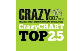 Alakítsd Te Magyarország egyedülálló zenei TOP listáját!