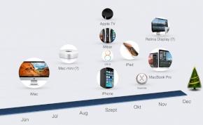 Ezek lesznek az Apple idei nagy dobásai