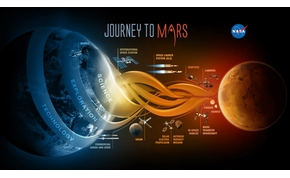 Most már tényleg mehetünk a Marsra!