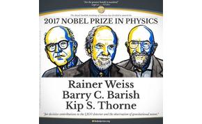 Magyar kutatócsoport munkája is hozzájárult a fizikai Nobel-díj elnyeréséhez