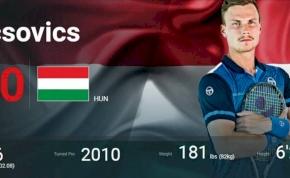 Babos megint vezeti a világranglistát, Fucsovics karrierje legjobb helyén a rangsorban