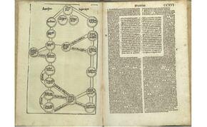 1400-as évekbeli ősbibliát találtak Erdélyben